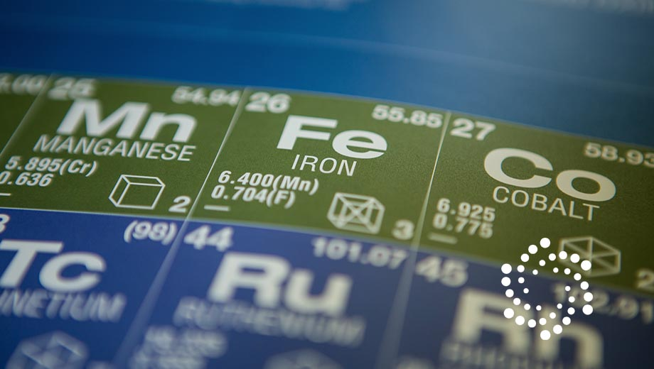 Mn On Periodic Table