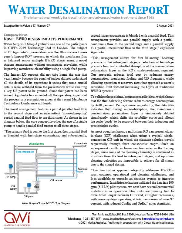 Water Desalination Report Thumbnail